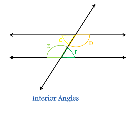 Transversal in geometry definition angles video for Exterior of an angle definition
