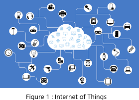 Application in Internet of Things: Definition & Purpose