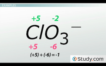 oxidation number for an ion