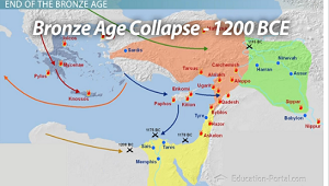 collapse of bronze age greece essay