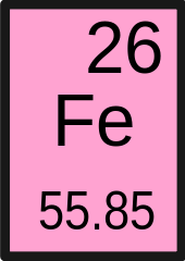 Iron on periodic table