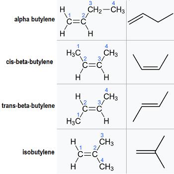 butene isomers