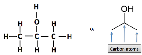What is Isopropyl Alcohol? - Uses, Structure & Formula