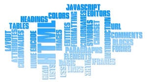 Java Applet Word Cloud