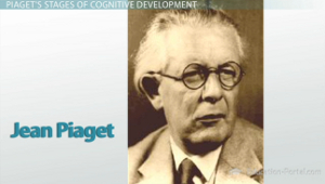 Free essays on piaget's theory of cognitive development