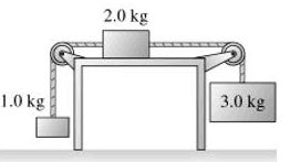 Three objects are connected as shown in the figure  The
