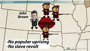 John Brown Kansas