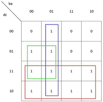 How to Simplify & Combine Logic Circuits | Study com