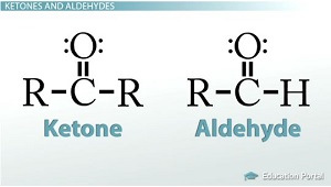 Ketones and Aldehydes Similar