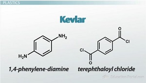 Kevlar Made of Different Types of Monomers