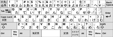 keyboard Japanese
