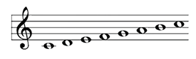 Scale in the key of C