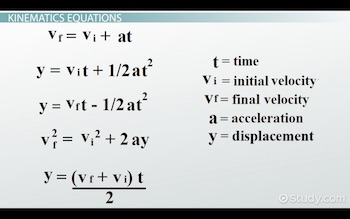 five kinematics equations