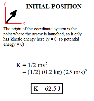 Conservation of Energy in Projectile Motion: Examples & Analysis