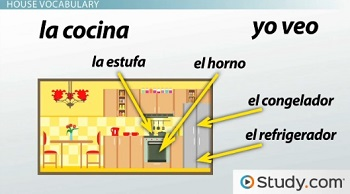 Spanish Vocabulary for Household Items - Video & Lesson Transcript ...