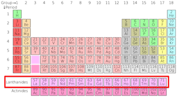 Lanthanide series elements periodic table study periodic table with lanthanide series boxed in red urtaz Image collections