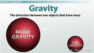 Larger Object Greater Gravity