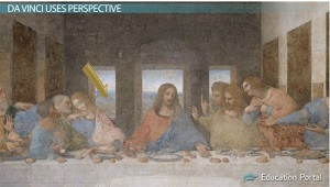 Last Supper Background Images