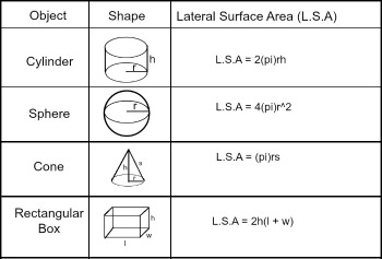 Lateral Surface Area: Definition & Formula - Video & Lesson ...