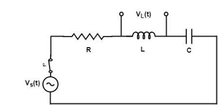 Consider an RLC circuit with driving emf amplitude Em=12V ...