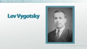 Lev Vygotsky Scaffolding