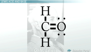 the bronstedlowry and lewis definition of acids and bases
