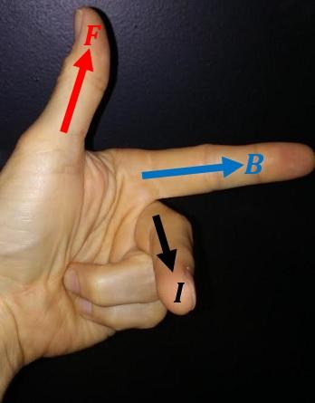 Flemings Left Hand Rule The Motor Effect Study