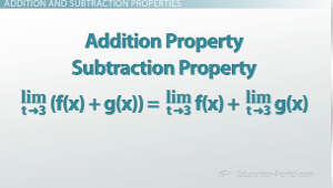 Limit Addition Subtraction Property