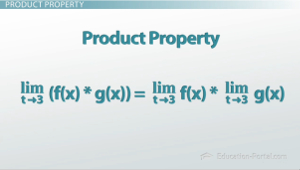 Limit Product Property