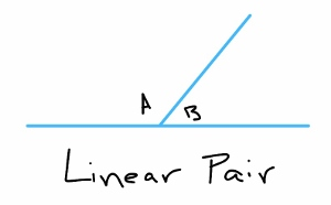 Linear Pair: Definition, Theorem & Example - Video & Lesson ...