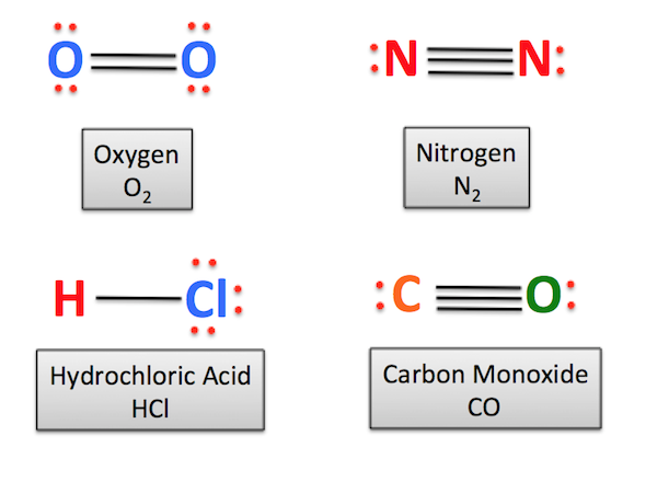 Diatomic Molecule Definition Amp Example Video With Lesson