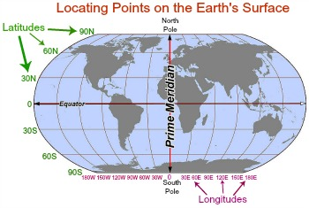 Locating Points on the Surface of the Earth | Study com