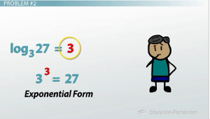 Log Exponential Form