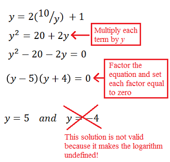 How to Solve Systems of Logarithmic Equations | Study com