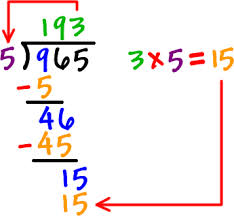 Printables Decimal Definition With Example what is long division definition examples video lesson null