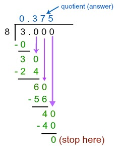 Long Division For 3 Divided By 8