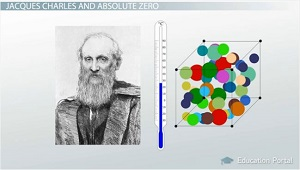 Lord Kelvin Absolute Zero Experiment
