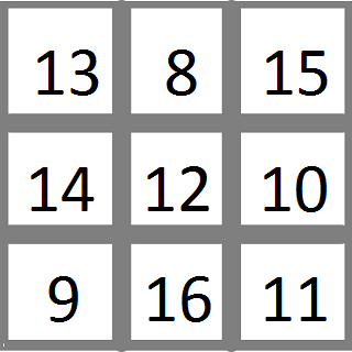 How to Solve Magic Squares | Study com