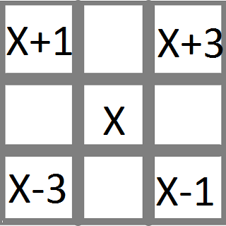 how to solve magic squares  studycom null