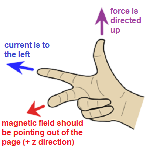 understanding forces on current carrying wires in magnetic fields