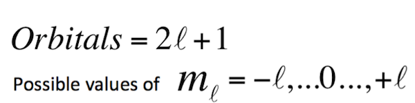 Magnetic Quantum Number Equations