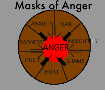 an analysis of feelings and emotions caused by braveheart The language of emotions: an analysis of a semantic proceedings, demand, or costs or damages whatsoever or howsoever caused arising directly or indirectly in.