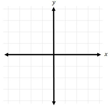 Math grids examples overview study a coordinate plane malvernweather Images