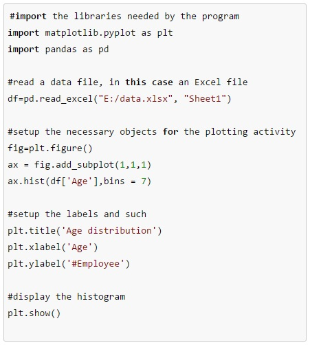 Python Data Visualization: Basics & Examples | Study com