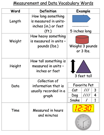 MATH amp GEOMETRY Vocabulary and Terminology in English