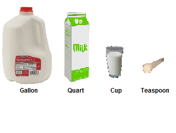 Measuring Comparison Gallon To Teaspoon