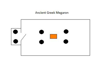 Schematic of a typical Greek megaron