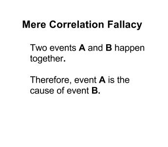 mere correlation fallacy