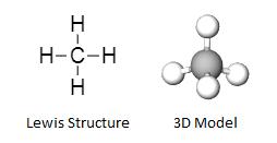 Specify Whether Ch4 Is Polar Nonpolar Ionic Or Polar Covalent Study Com