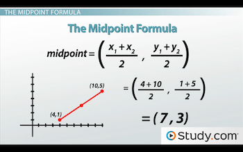 applying midpoint formula